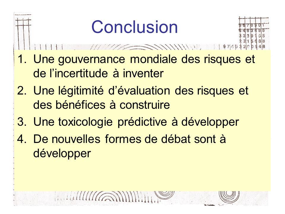 Conclusion Une gouvernance mondiale des risques et de l'incertitude à inventer.