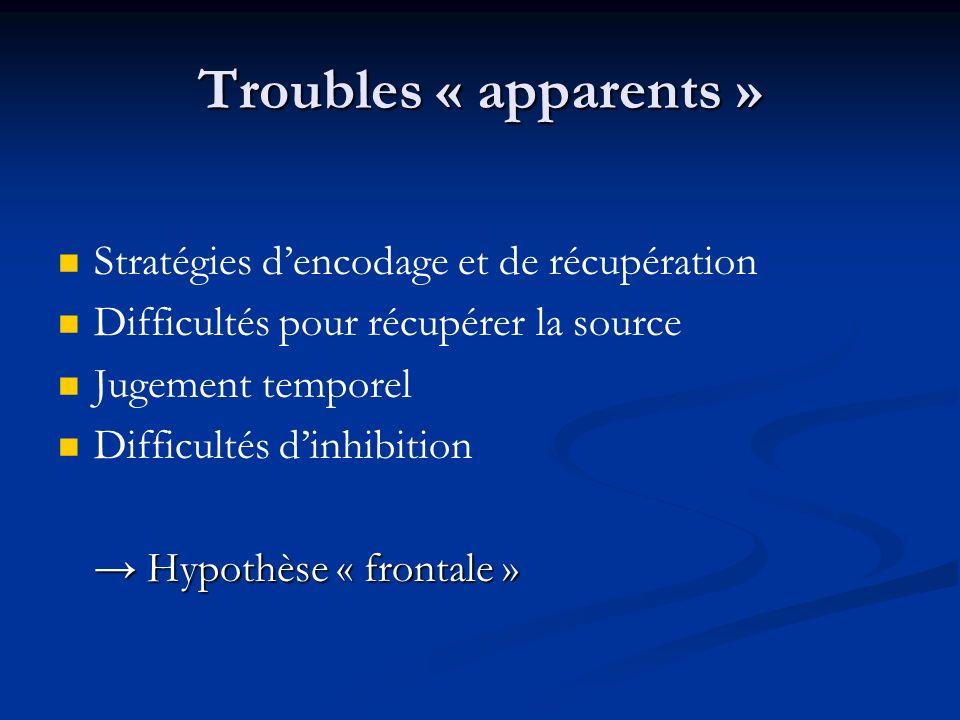 Troubles « apparents » Stratégies d'encodage et de récupération