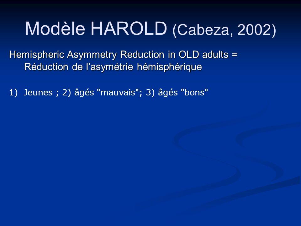 Modèle HAROLD (Cabeza, 2002)