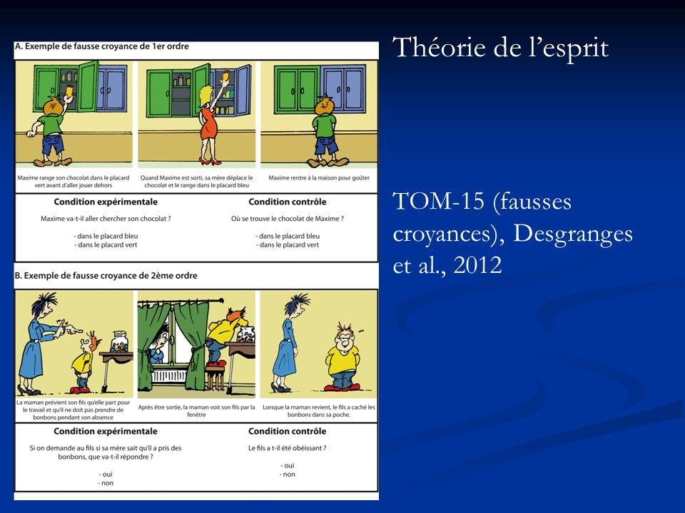 Théorie de l'esprit TOM-15 (fausses croyances), Desgranges et al., 2012