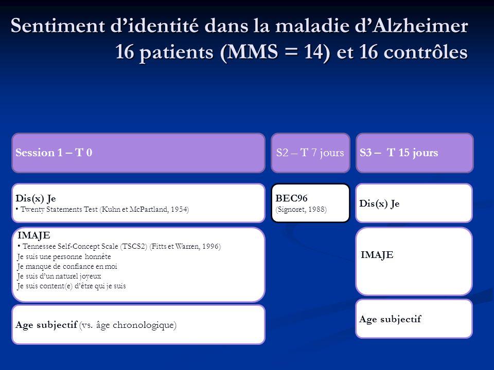 Sentiment d'identité dans la maladie d'Alzheimer 16 patients (MMS = 14) et 16 contrôles