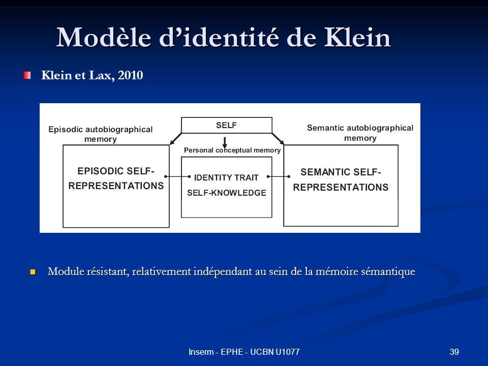 Modèle d'identité de Klein
