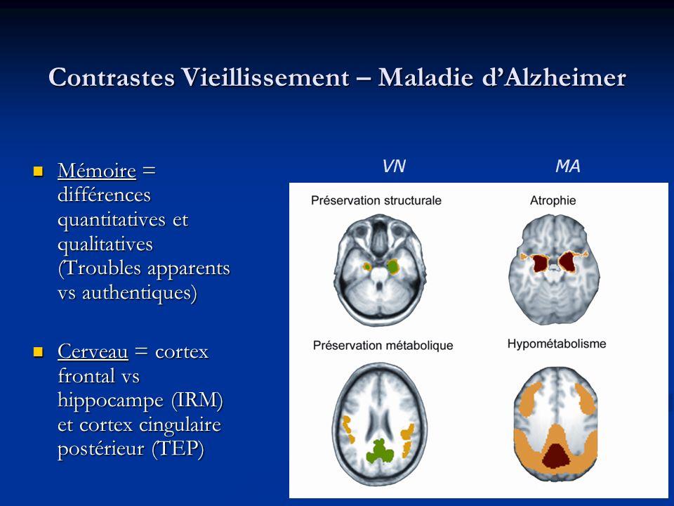 Contrastes Vieillissement – Maladie d'Alzheimer