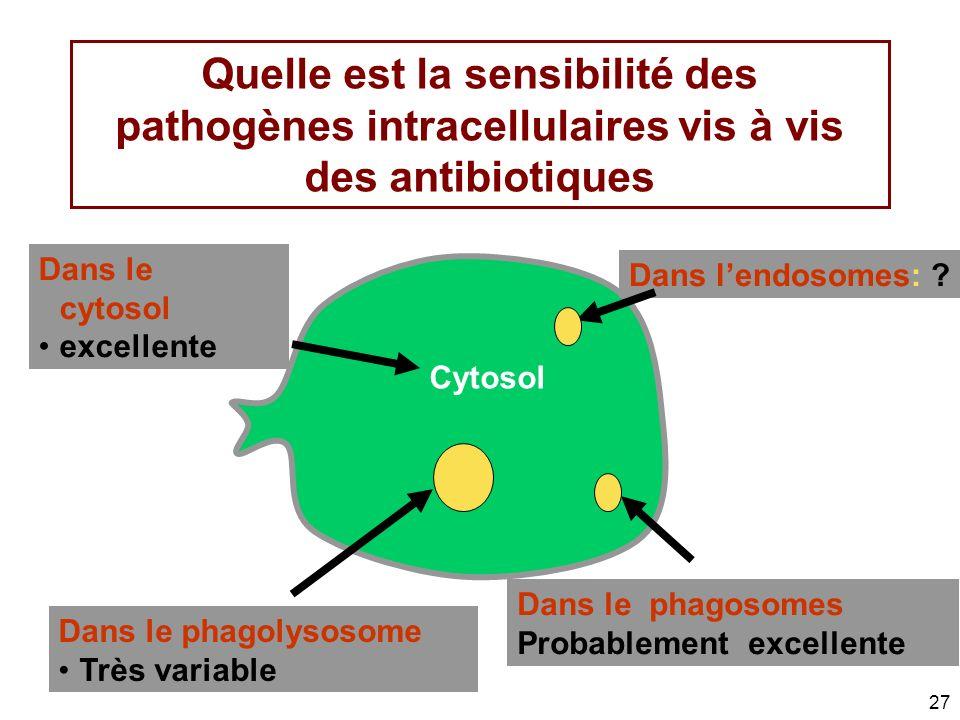 Quelle est la sensibilité des pathogènes intracellulaires vis à vis des antibiotiques