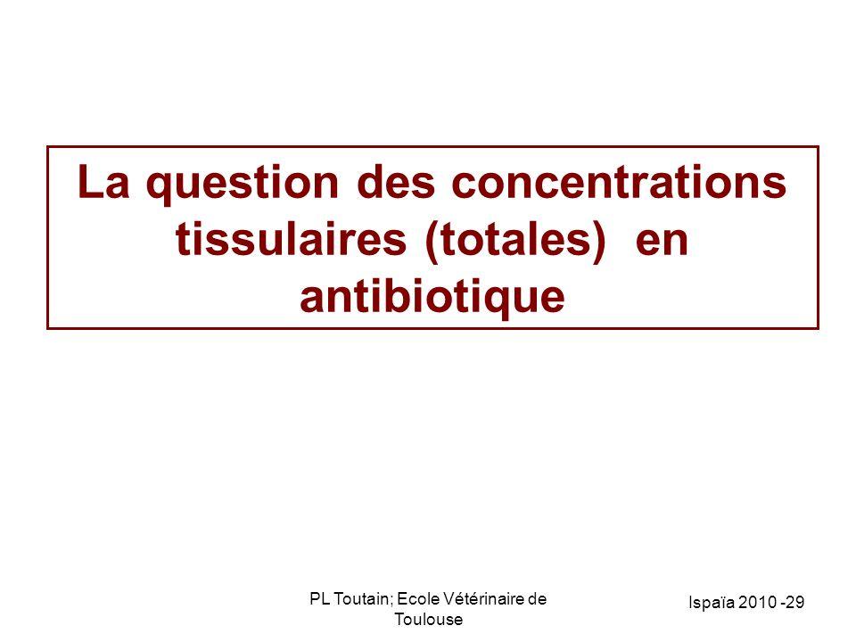 La question des concentrations tissulaires (totales) en antibiotique