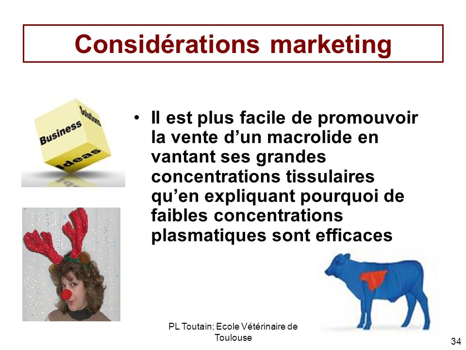 Considérations marketing