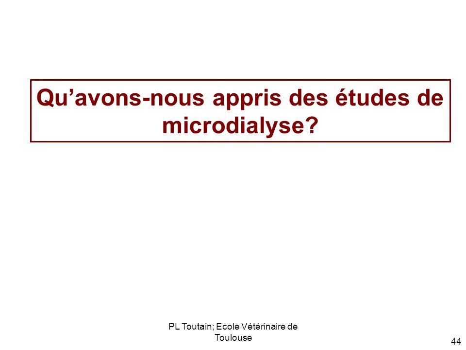 Qu'avons-nous appris des études de microdialyse