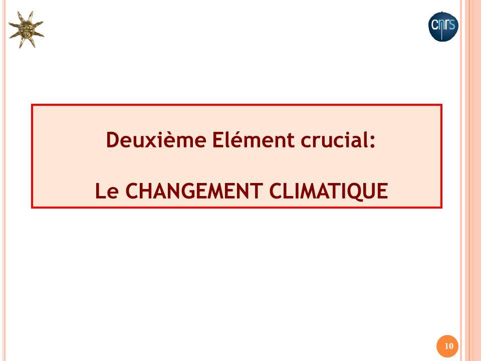 Deuxième Elément crucial: Le CHANGEMENT CLIMATIQUE