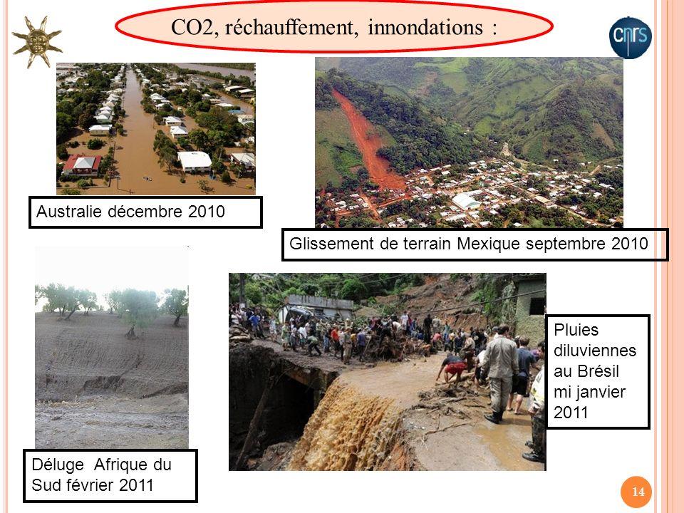 CO2, réchauffement, innondations :