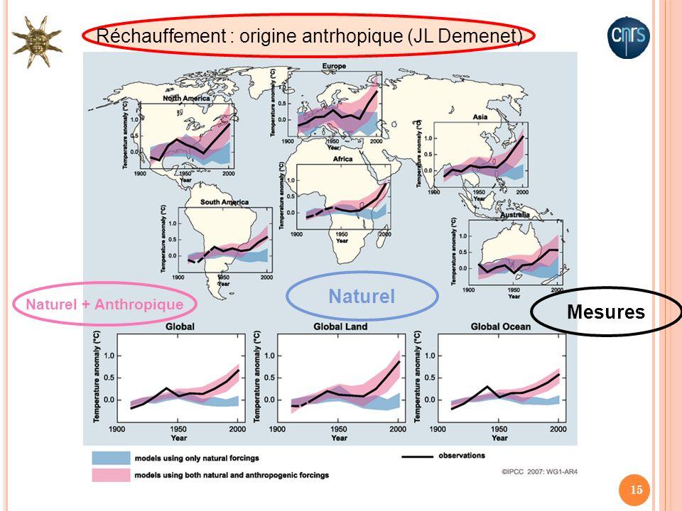 Réchauffement : origine antrhopique (JL Demenet)