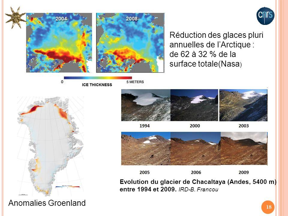 Réduction des glaces pluri annuelles de l'Arctique : de 62 à 32 % de la surface totale(Nasa)