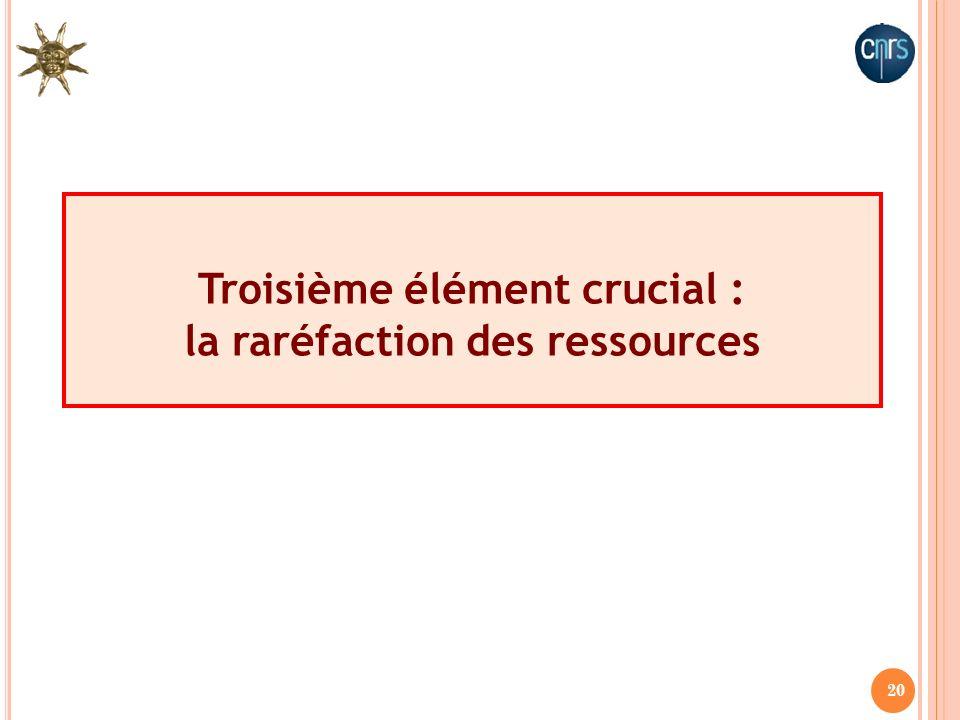 Troisième élément crucial : la raréfaction des ressources