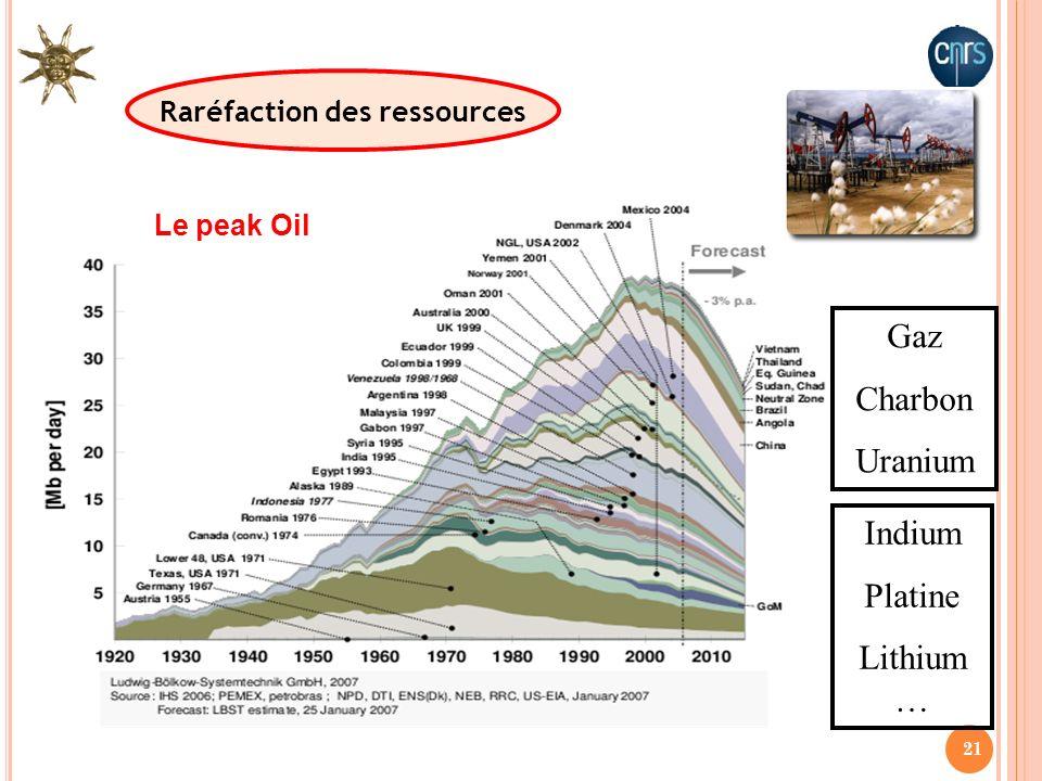 Raréfaction des ressources