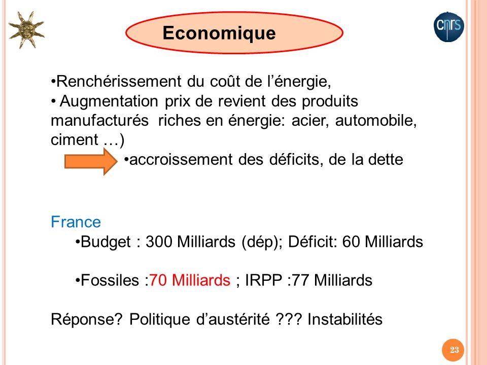 Economique Renchérissement du coût de l'énergie,