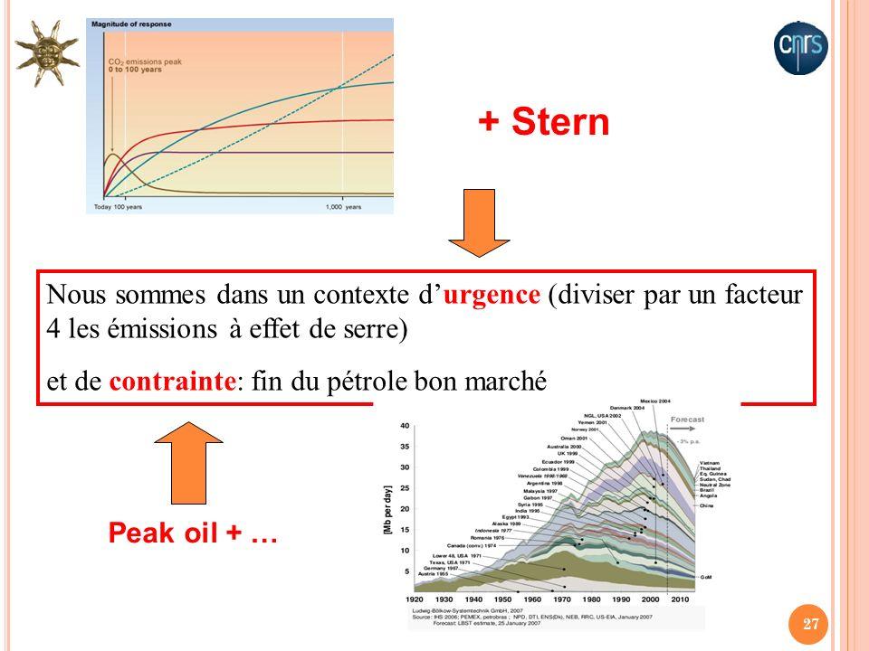 + Stern Nous sommes dans un contexte d'urgence (diviser par un facteur 4 les émissions à effet de serre)
