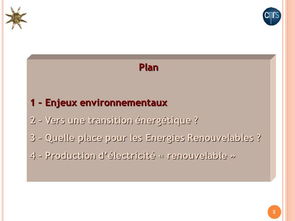 Plan 1 – Enjeux environnementaux. 2 – Vers une transition énergétique 3 – Quelle place pour les Energies Renouvelables