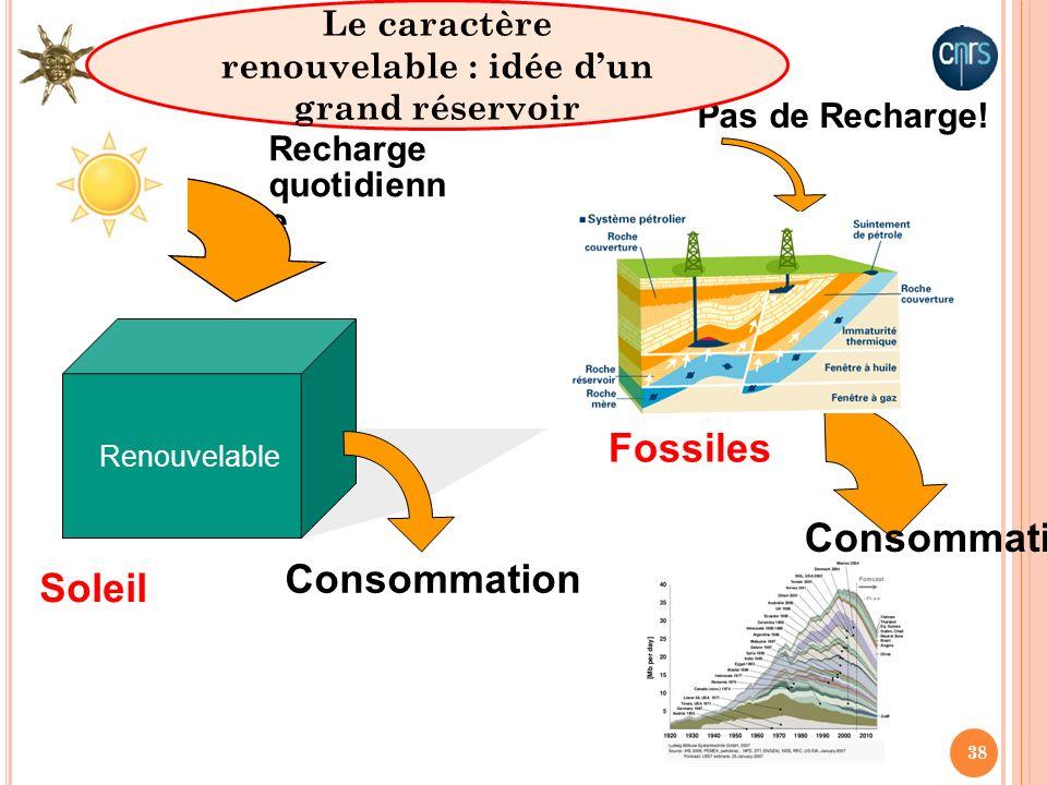 Le caractère renouvelable : idée d'un grand réservoir