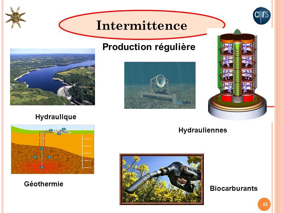 Intermittence Production régulière Hydraulique Hydrauliennes