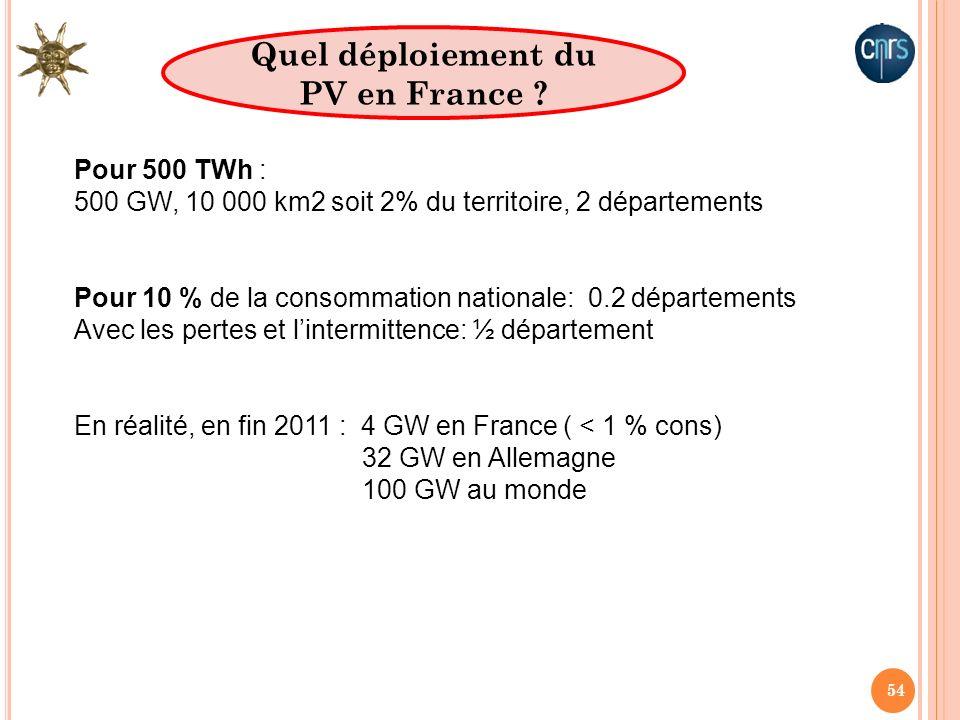 Quel déploiement du PV en France