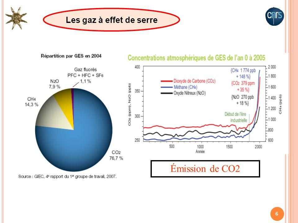 Émission de CO2 Les gaz à effet de serre