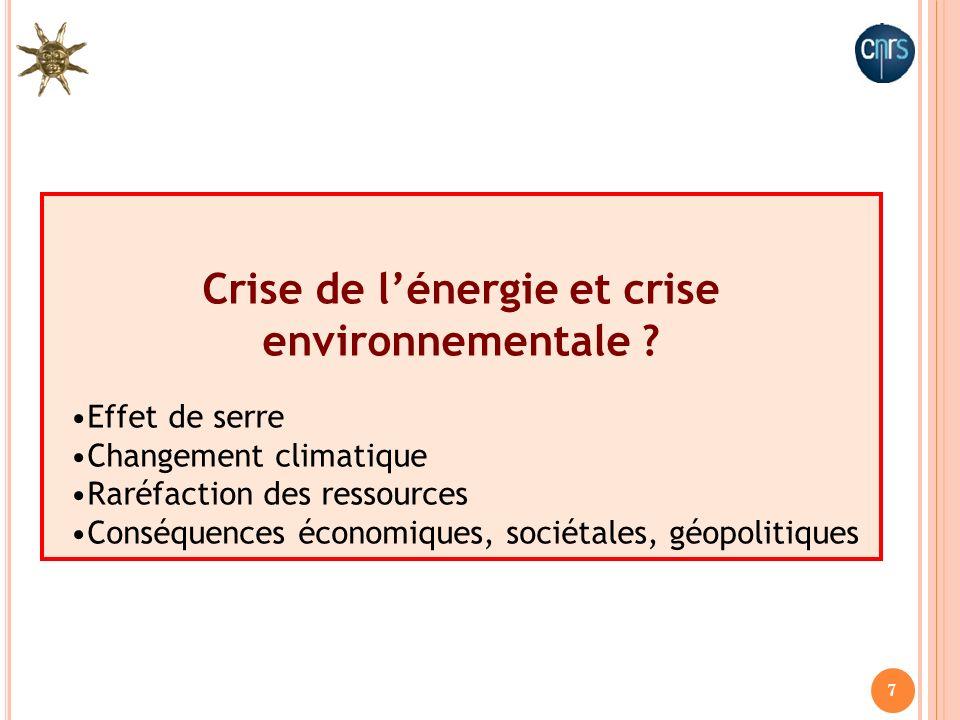 Crise de l'énergie et crise environnementale