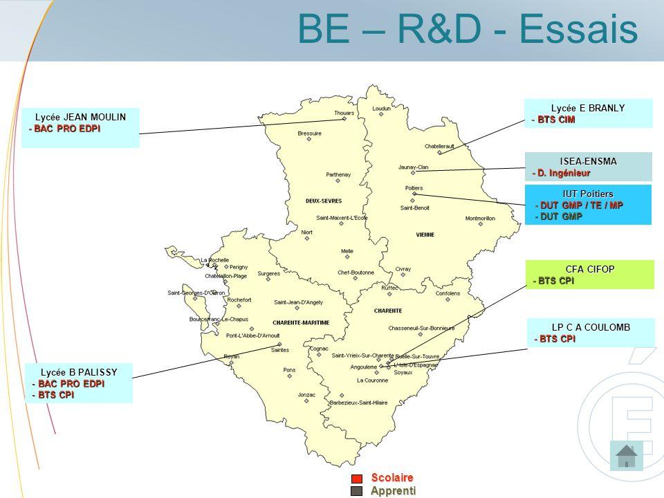 BE – R&D - Essais Scolaire Apprenti Lycée E BRANLY BTS CIM