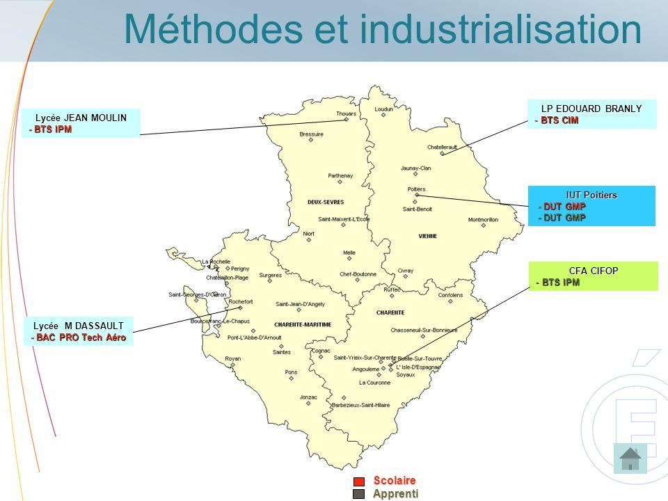 Méthodes et industrialisation