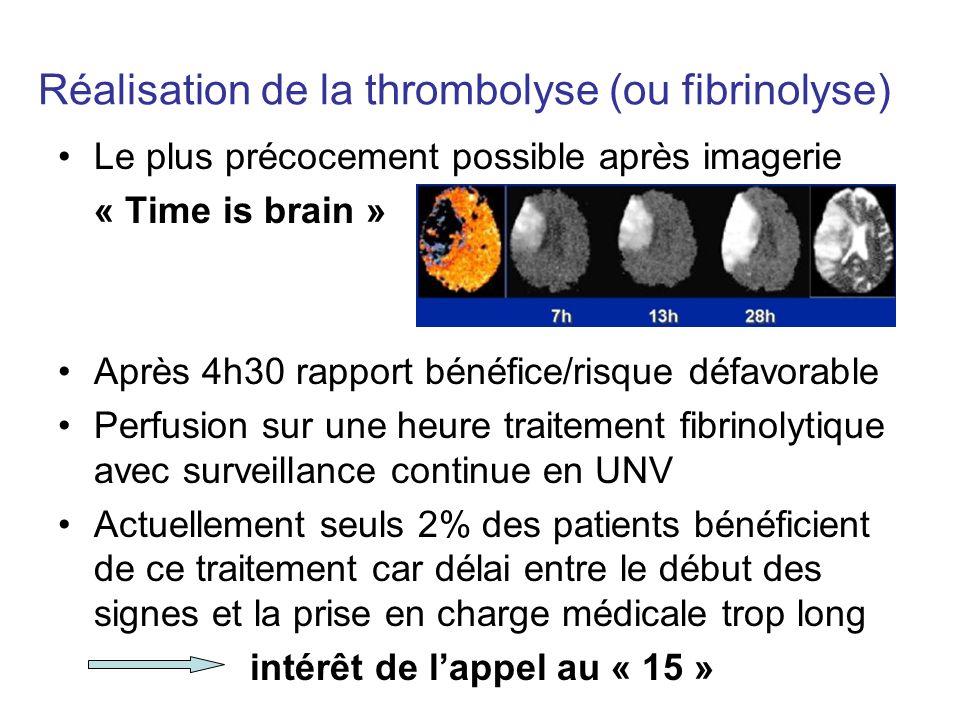 Réalisation de la thrombolyse (ou fibrinolyse)