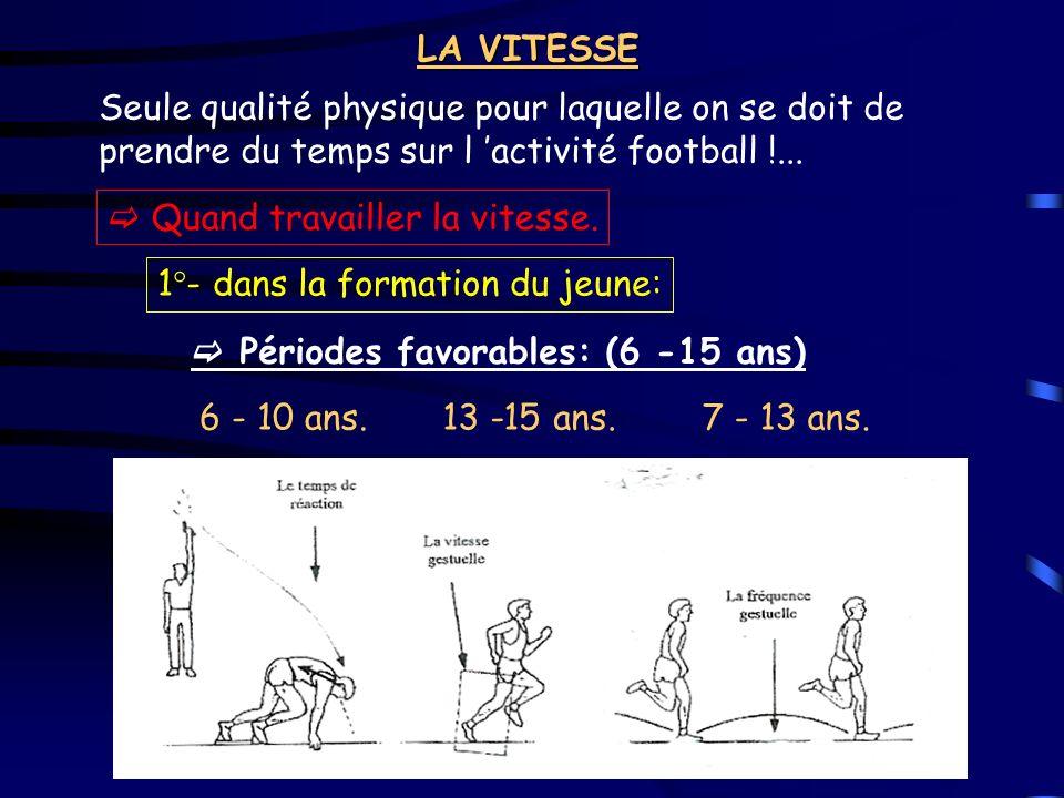 LA VITESSESeule qualité physique pour laquelle on se doit de. prendre du temps sur l 'activité football !...