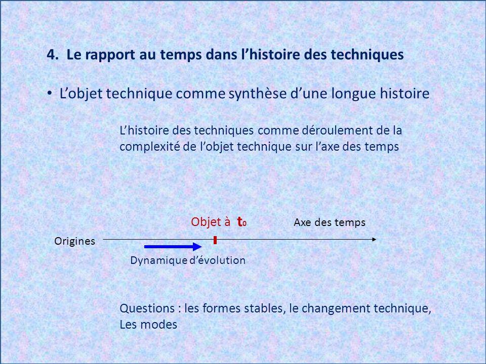 4. Le rapport au temps dans l'histoire des techniques