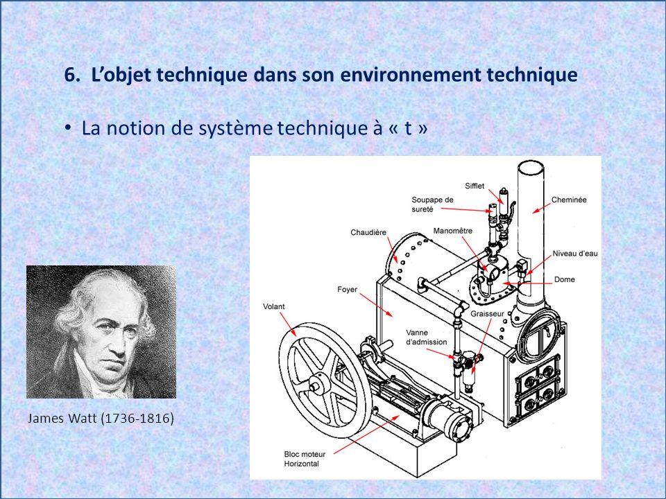 6. L'objet technique dans son environnement technique