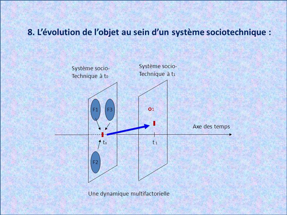 8. L'évolution de l'objet au sein d'un système sociotechnique :