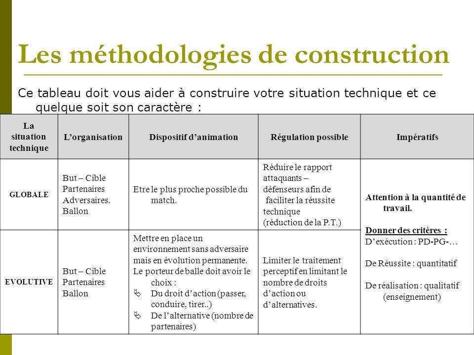 Les méthodologies de construction
