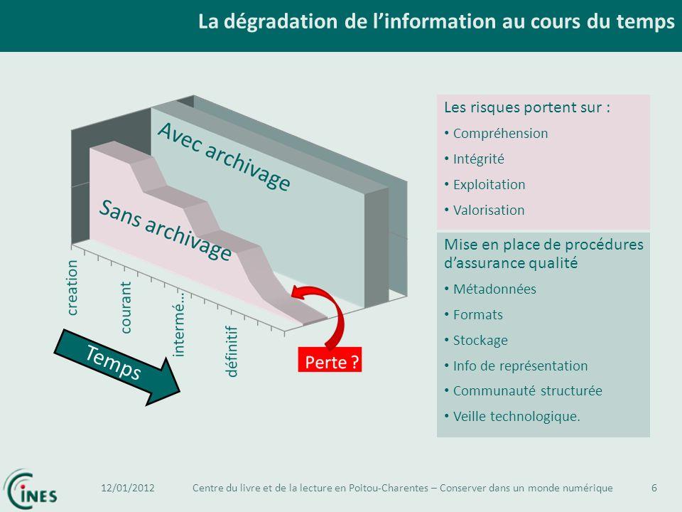 La dégradation de l'information au cours du temps