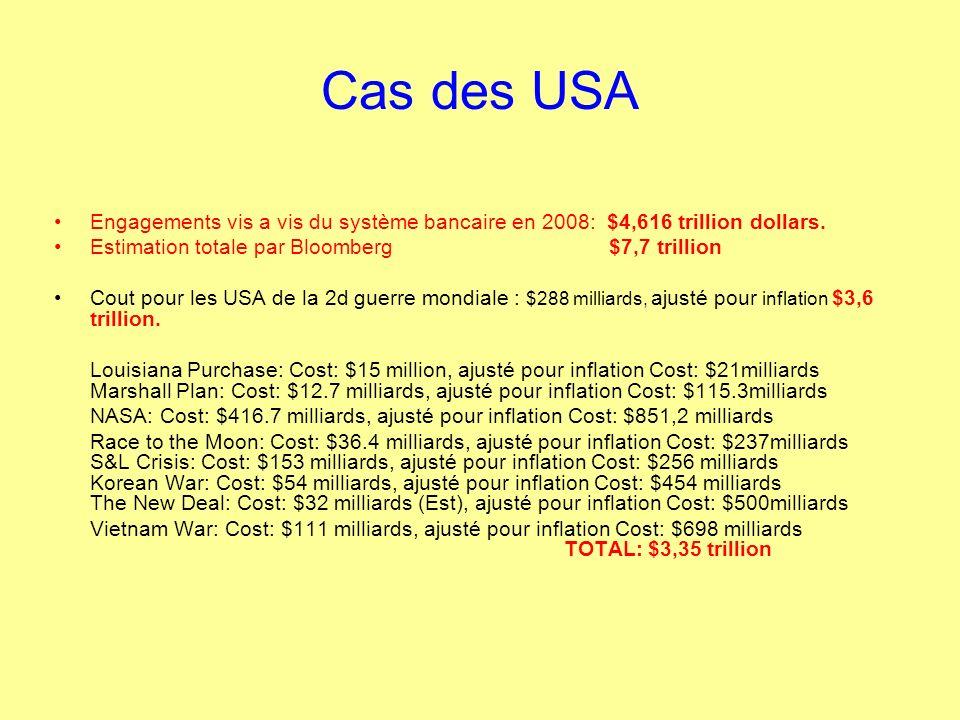 Cas des USA Engagements vis a vis du système bancaire en 2008: $4,616 trillion dollars.