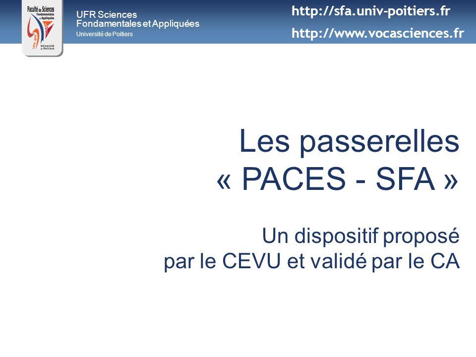 Les passerelles « PACES - SFA » Un dispositif proposé