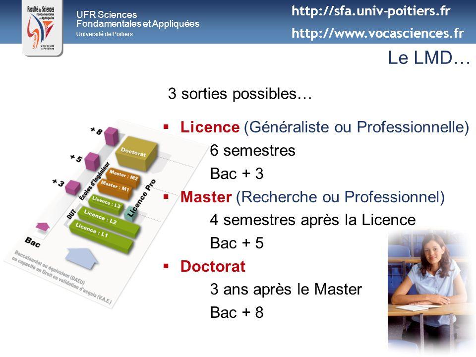 Le LMD… 3 sorties possibles… Licence (Généraliste ou Professionnelle)