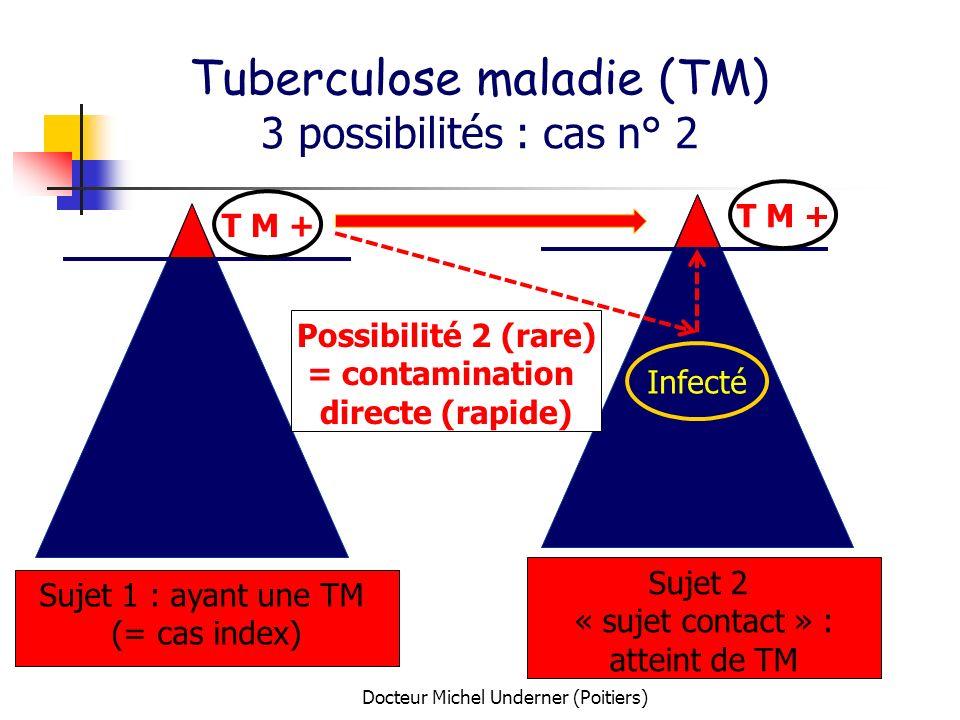 Tuberculose maladie (TM) 3 possibilités : cas n° 2