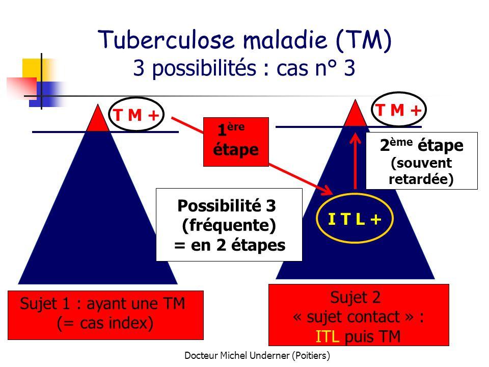 Tuberculose maladie (TM) 3 possibilités : cas n° 3