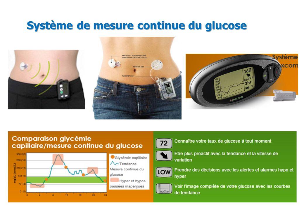 Système de mesure continue du glucose
