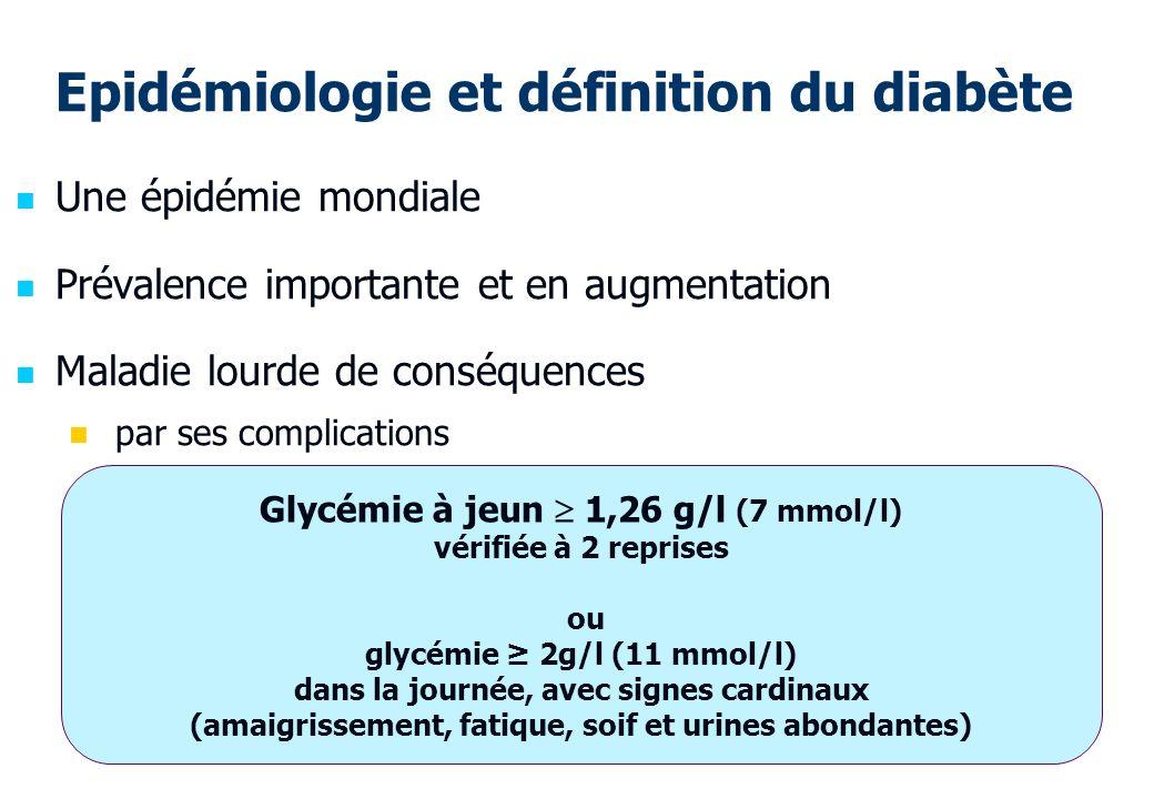 Epidémiologie et définition du diabète
