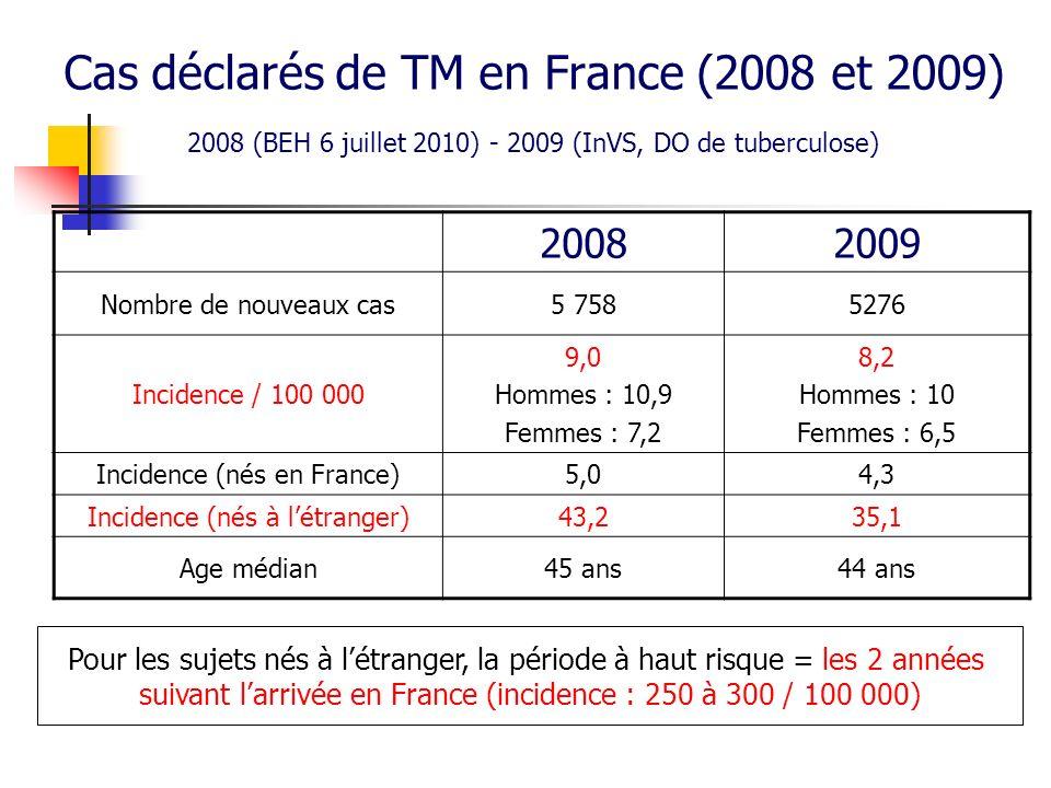 Cas déclarés de TM en France (2008 et 2009)