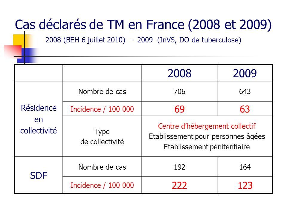 Cas déclarés de TM en France (2008 et 2009) 2008 (BEH 6 juillet 2010) - 2009 (InVS, DO de tuberculose)