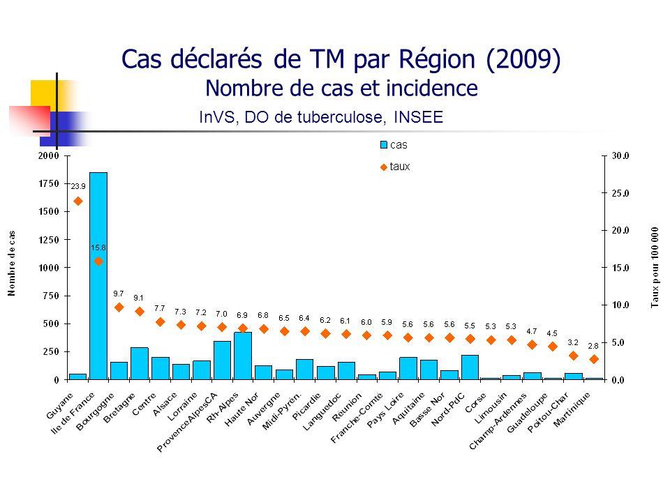Cas déclarés de TM par Région (2009) Nombre de cas et incidence