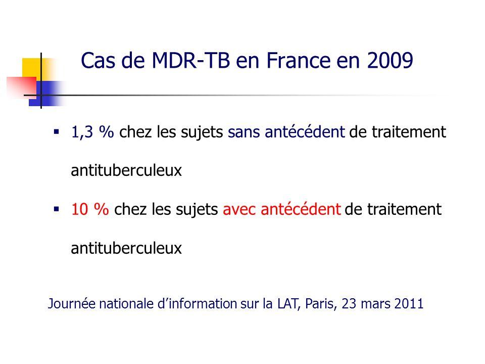 Cas de MDR-TB en France en 2009