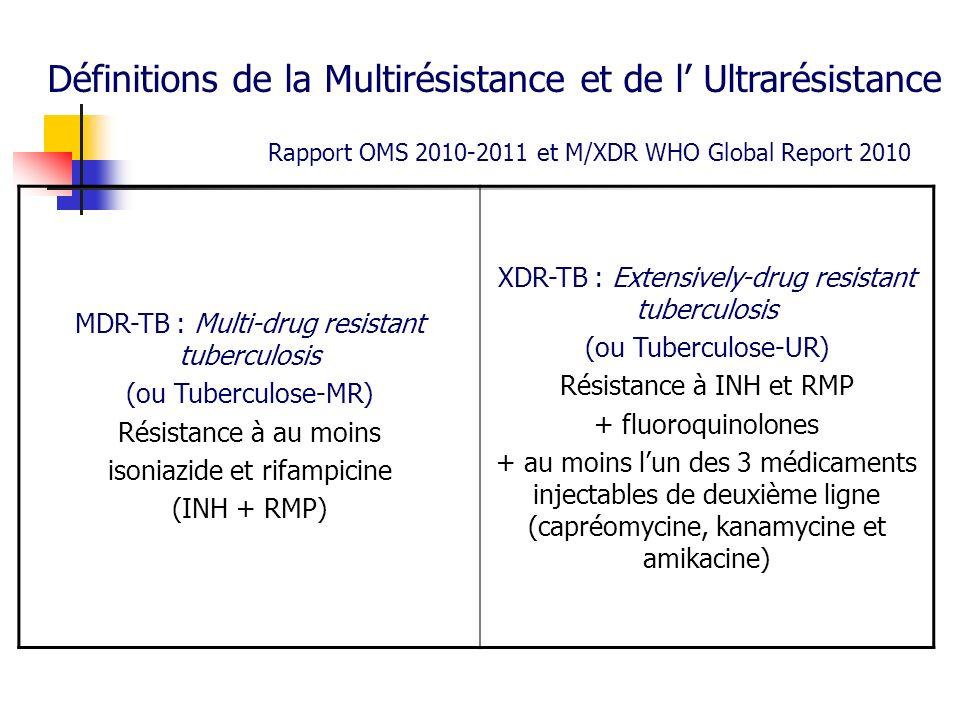 Définitions de la Multirésistance et de l' Ultrarésistance