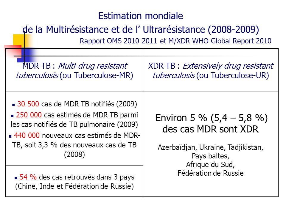 de la Multirésistance et de l' Ultrarésistance (2008-2009)