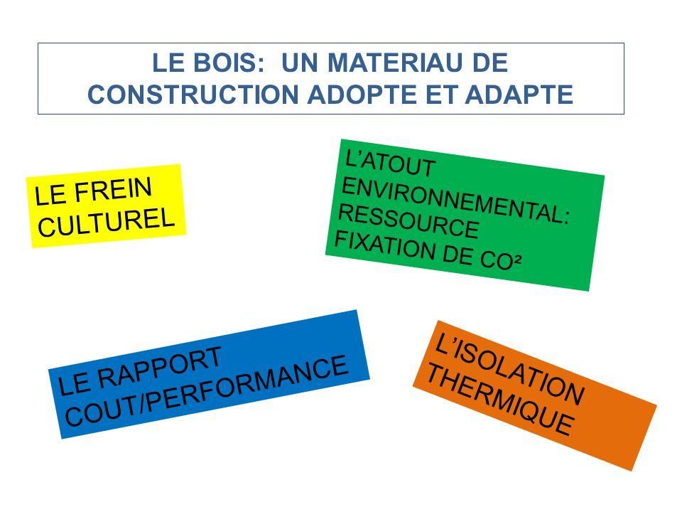 LE BOIS: UN MATERIAU DE CONSTRUCTION ADOPTE ET ADAPTE