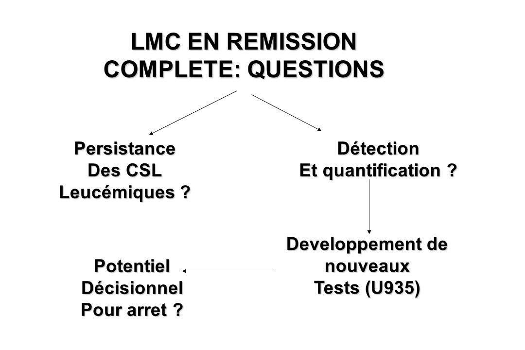 LMC EN REMISSION COMPLETE: QUESTIONS Developpement de nouveaux