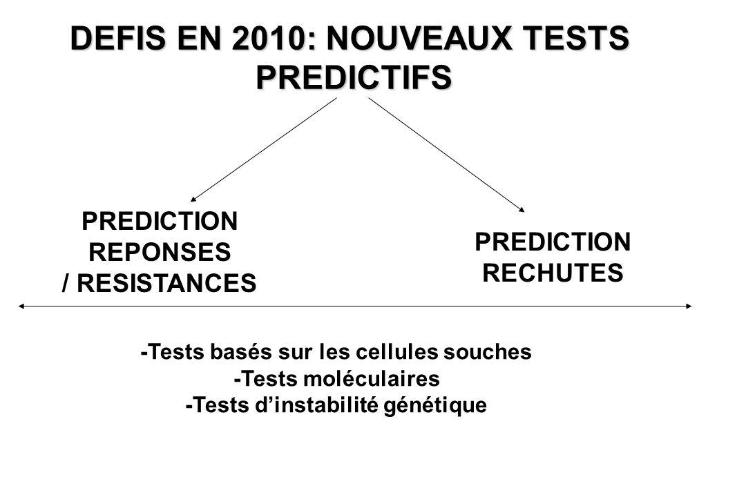 DEFIS EN 2010: NOUVEAUX TESTS PREDICTIFS